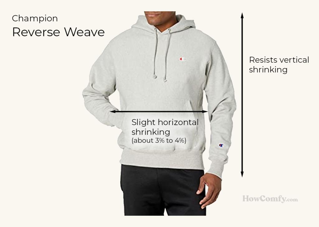 Champion Reverse Weave sweatshirt shrinking diagram